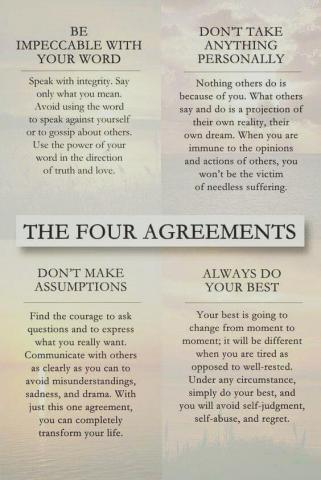 graphic showing tabular text around topic of The Four Agreements by Don Miguel Ruiz