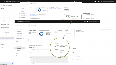 Multiple screenshots highlighting 99% accuracy in training model